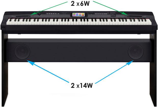 Caratteristiche di Casio CGP-700BK